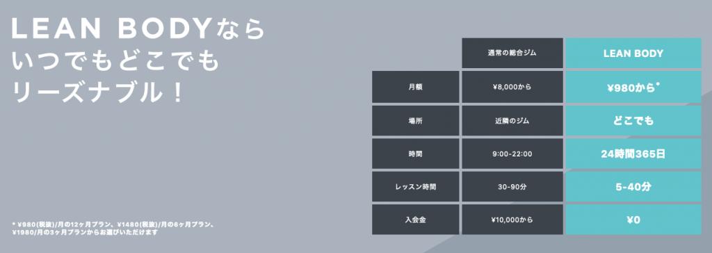 LEANBODY_料金プラン